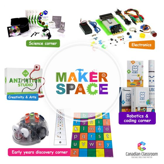 Makerspaces I
