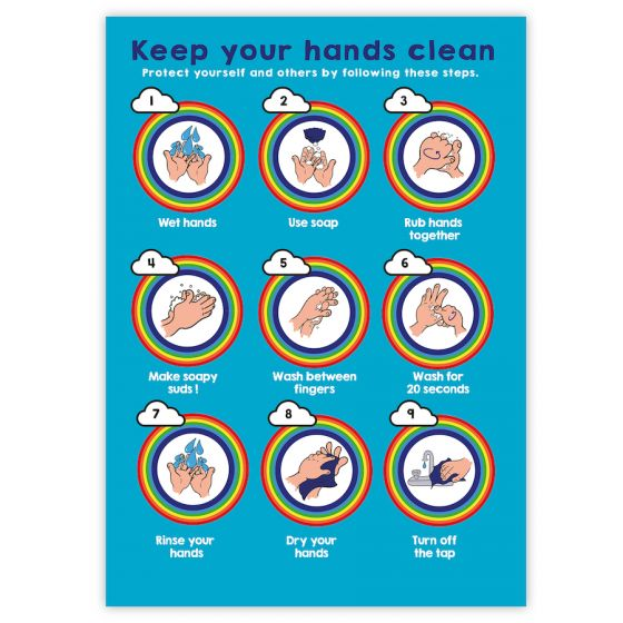 TTS Group UK Social Distancing & Hygiene Poster 3pk, Product Code: PS10111